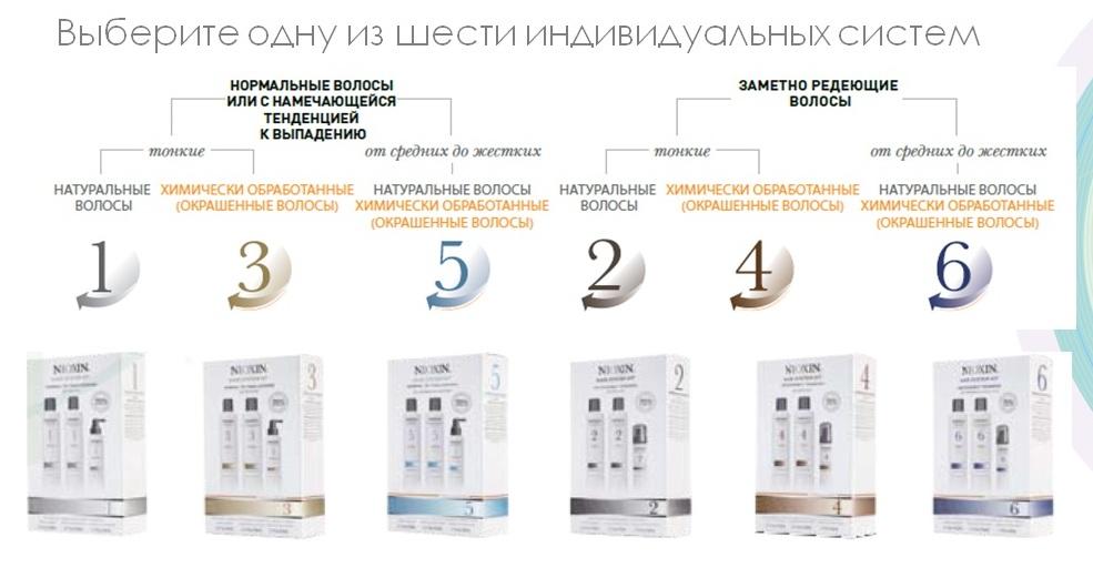 http://nioxinstore.ru/images/upload/подбор1.jpg